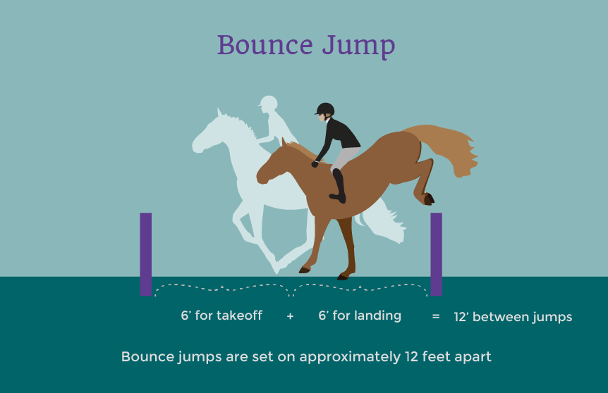 horse bounce jump illustrated
