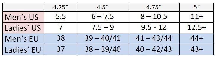 stirrup size chart